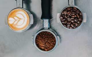 Акции и скидки в кофейнях