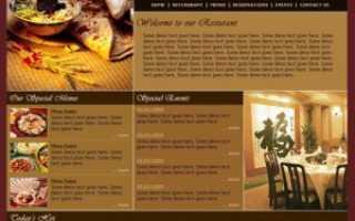 Перечень блюд и напитков