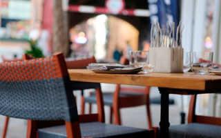 Назначение кафе общественного питания