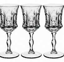 Какие бокалы для каких напитков с фото