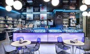 Кофейное оборудование для кофейни