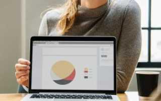 Анализ финансовых результатов кафе