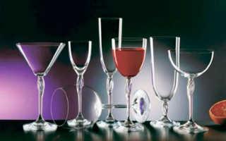 Названия бокалов в баре с фото