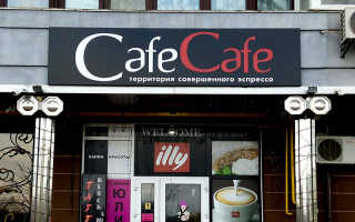 Интересные идеи для кофейни