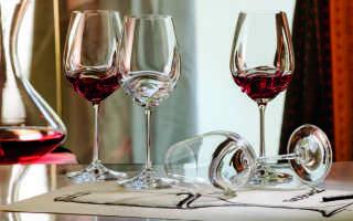 Виды стаканов в баре и их названия